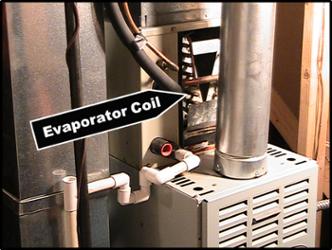 Central Air Conditioner Most Common Problems Al S