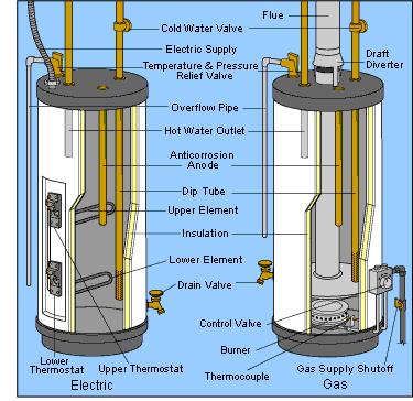 water-heater-diagram
